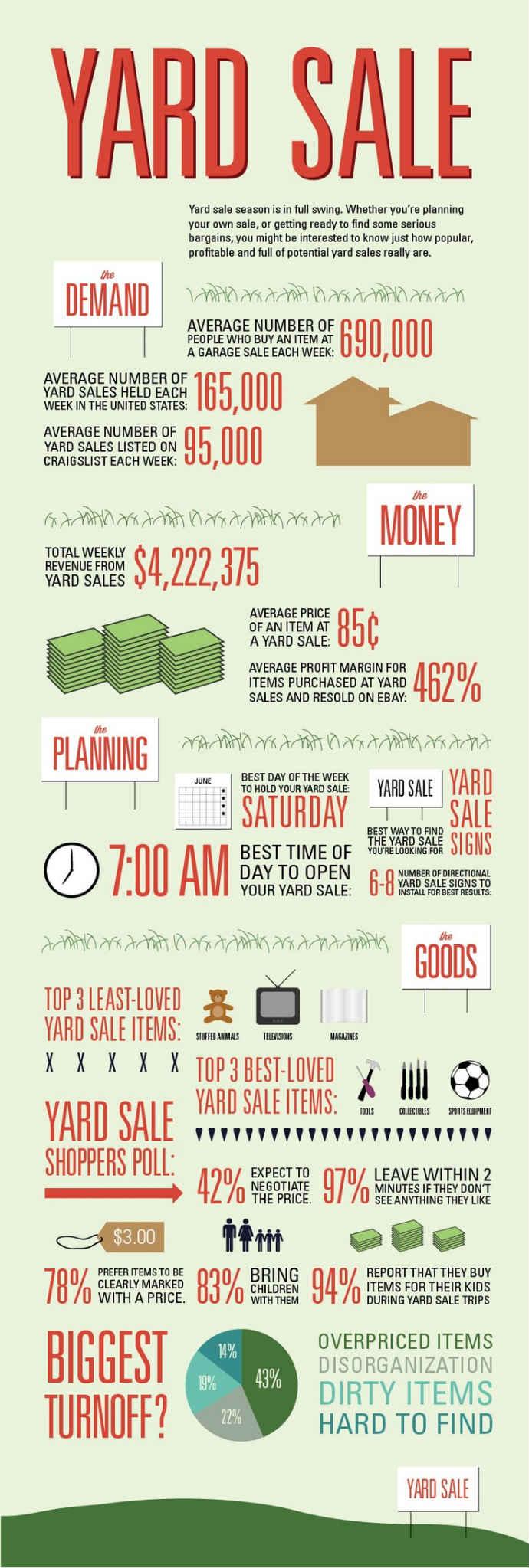 infografic-yard-sale-l