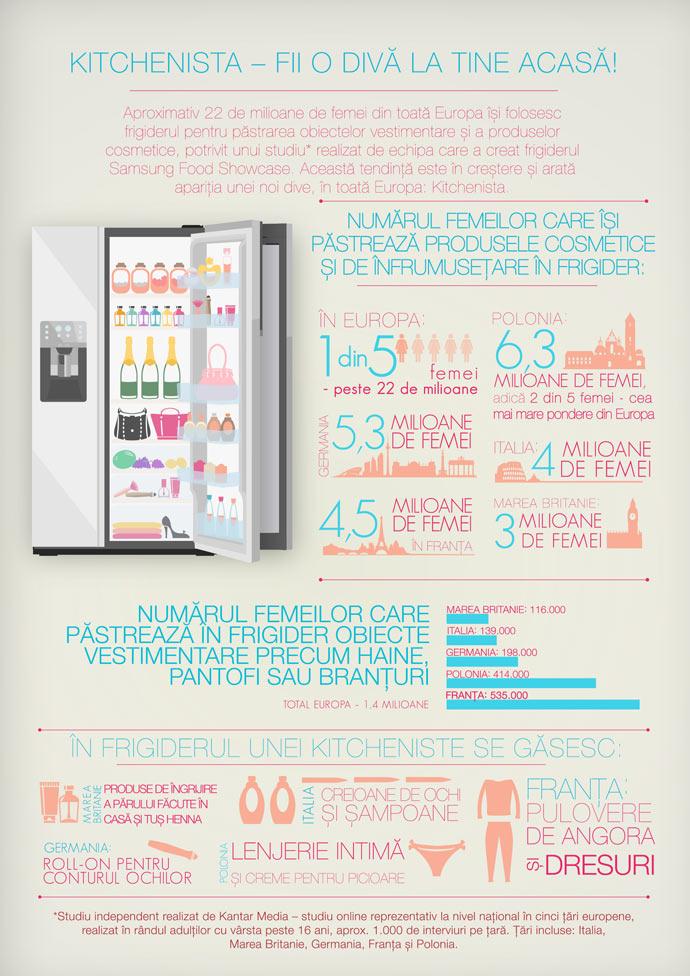 Infografic-Kitchenista